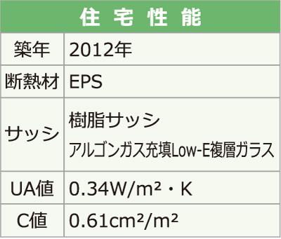 H様邸住宅性能 断熱材 EPS 樹脂サッシ アルゴンガス充填Low-E複層ガラス UA値0.34 C値0.61